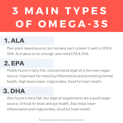 3 main types of omega-3s - Functional Nutrition Answers
